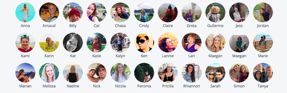 walkli contributors